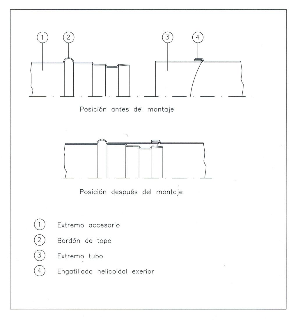 Croquis conductos de ventilación FERGO Vent H
