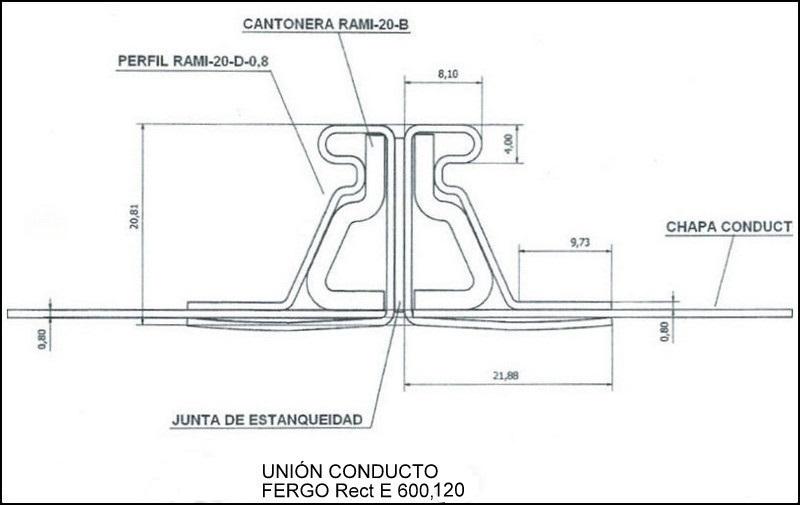 Detalle unión FERGO Rect E600,120